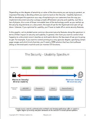 FileOpen-Security-Usability-Spectrum.png