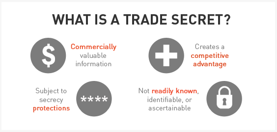 Trade Secret-Info.png